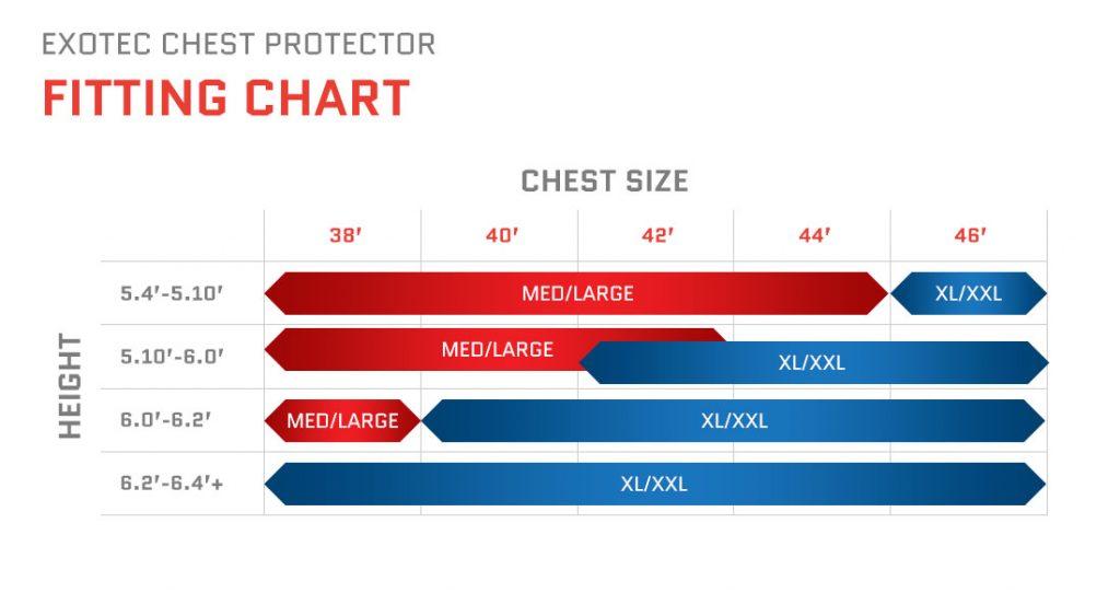 exotec-fitting-chart